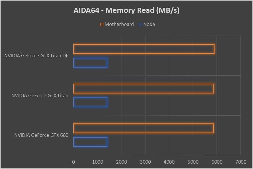 External GPU with Thunderbolt 3 – Clint's Blog
